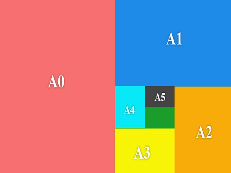 Kích thước khổ giấy a4